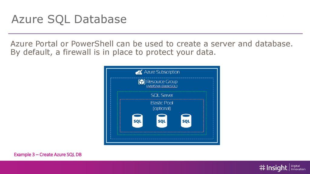 Staging Data for Azure SQL Services - ppt download
