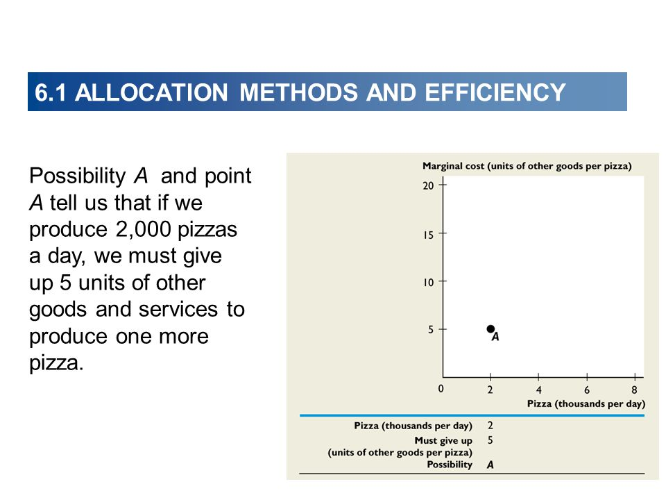 6.1 ALLOCATION METHODS AND EFFICIENCY