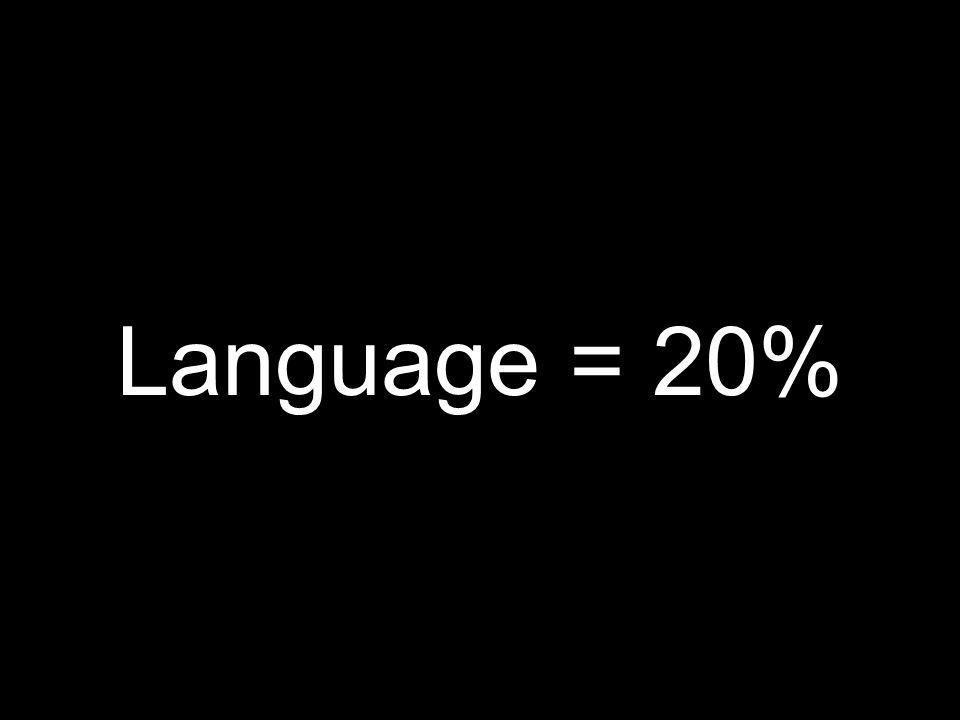 Language = 20% APPROPRIATENESS to speech purpose and audience