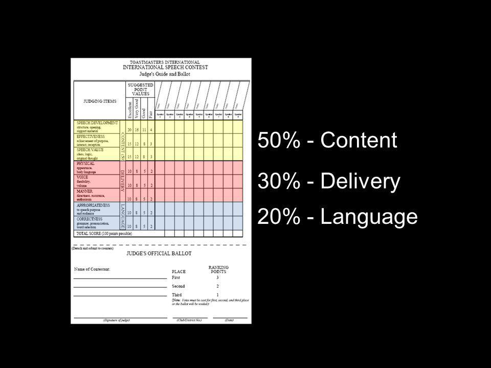 50% - Content 30% - Delivery 20% - Language