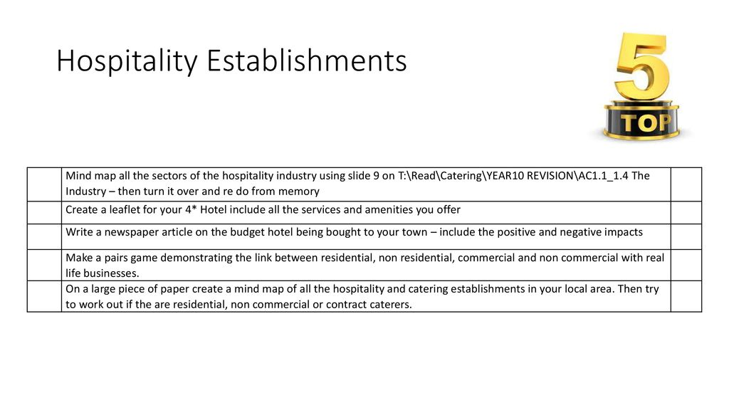 Hospitality And Catering Revision Top Tips Ppt Download