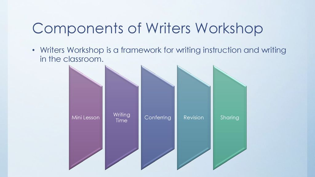 Through Writers Workshop: Pre K-2nd Grade - ppt download