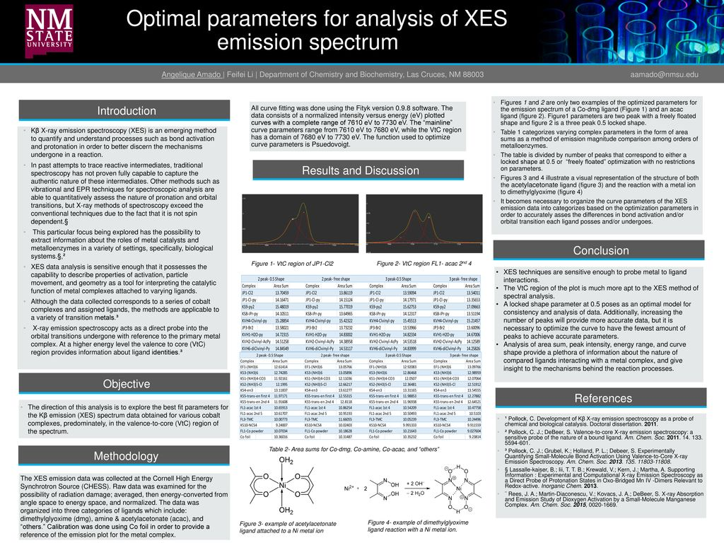 Optimal parameters for analysis of XES emission spectrum