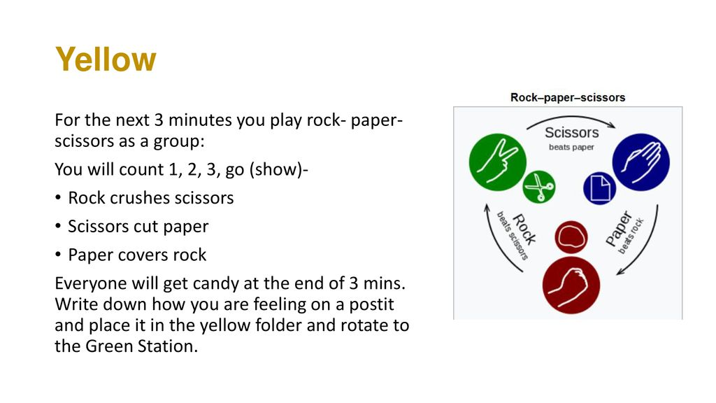 Materials Needed 3 Large Mood Meter Ppt Download