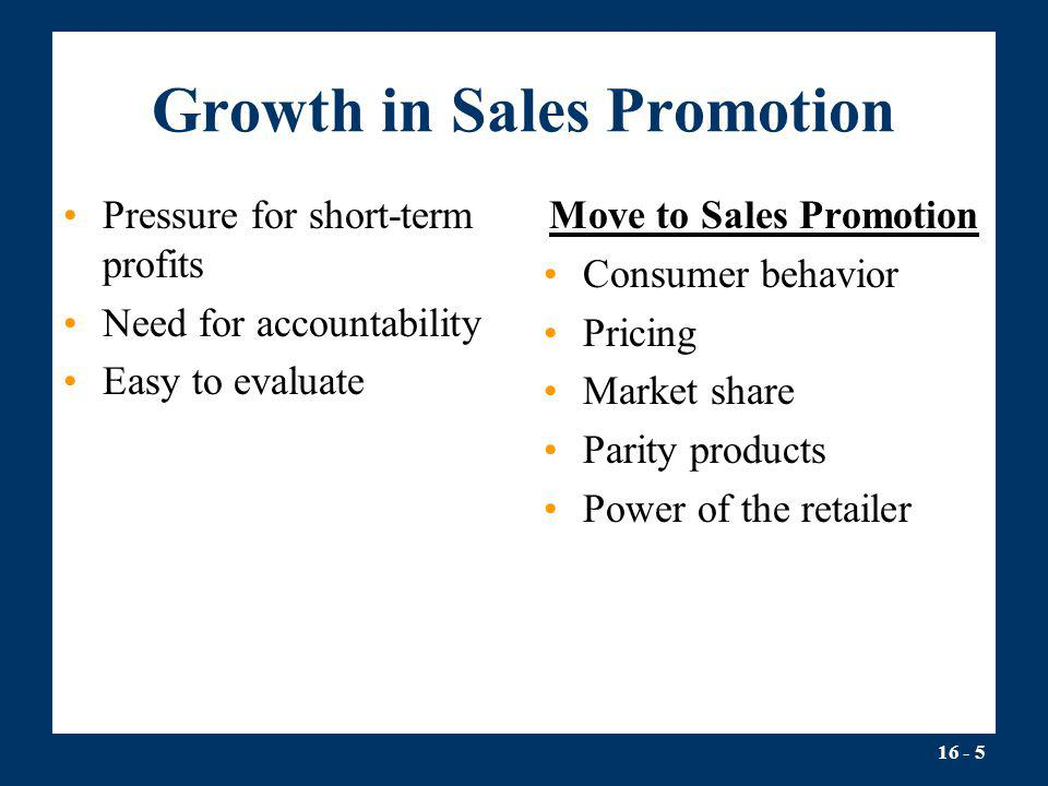 Growth in Sales Promotion