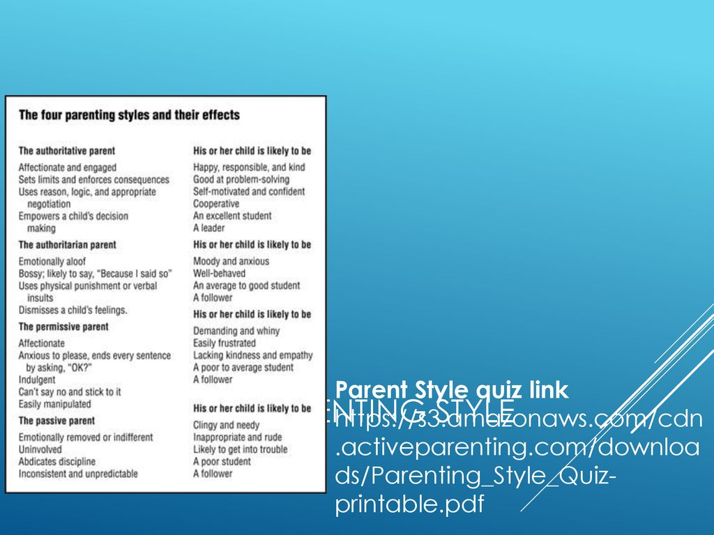 picture regarding Parenting Style Quiz Printable known as Sabra Starnes, LICSW,LCSW-C, RPT-S - ppt obtain