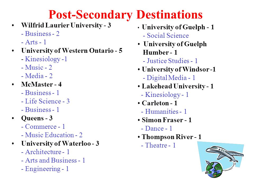 Post-Secondary Destinations