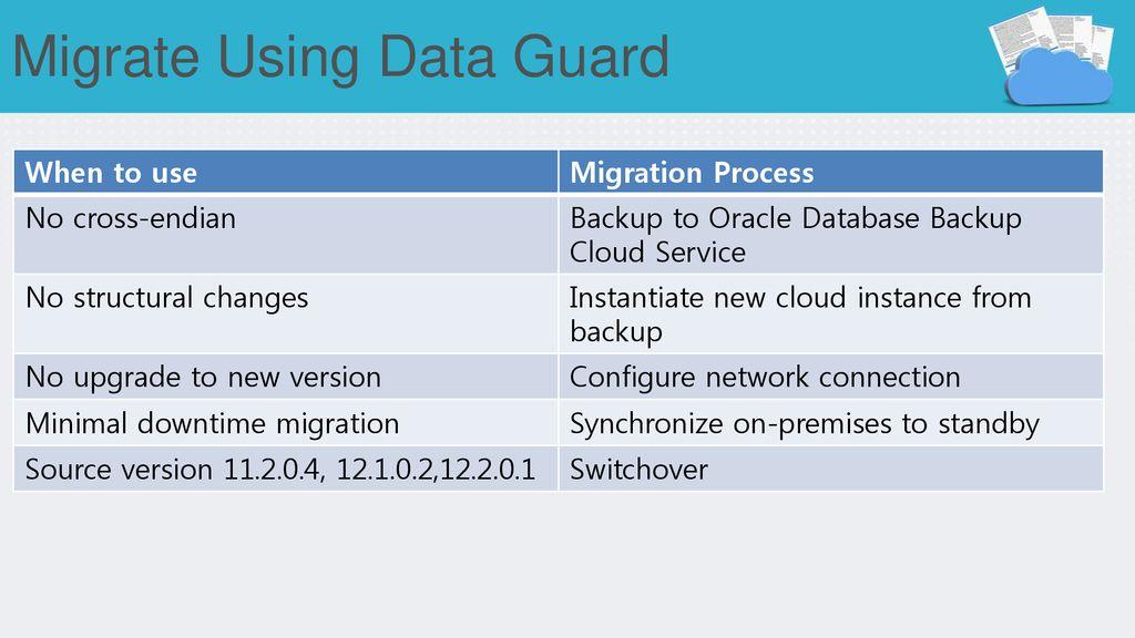 Oracle Cloud Migration Methods - ppt download