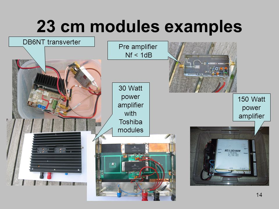 Radio amateurs and Microwaves - ppt video online download
