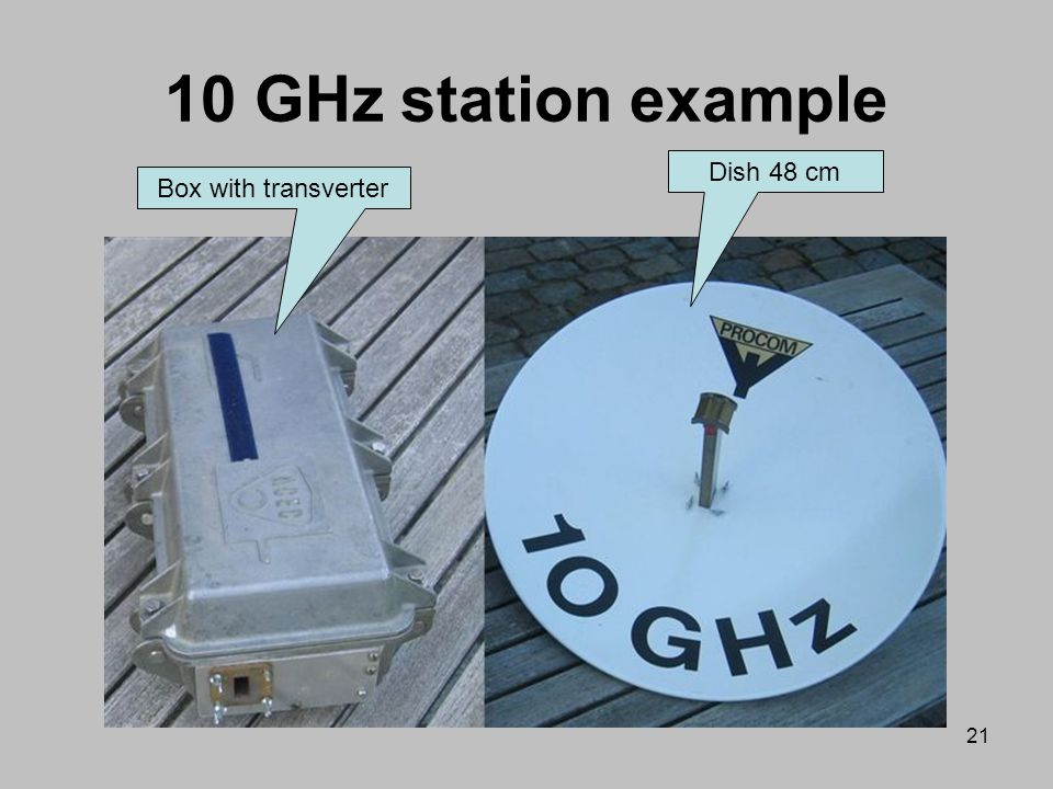 10 GHz station example Dish 48 cm Box with transverter