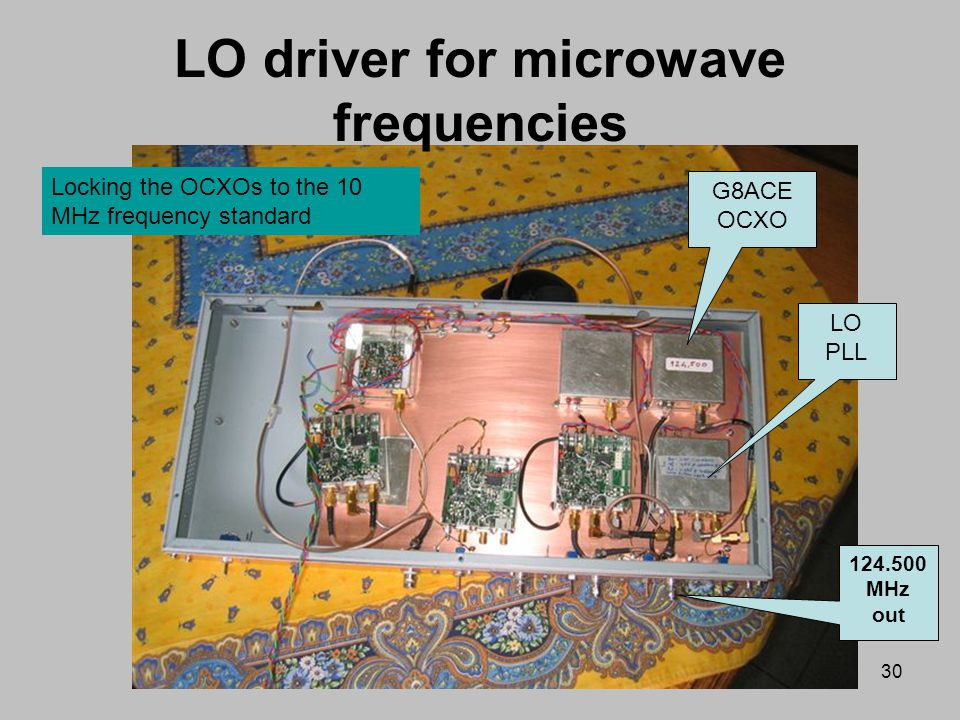 LO driver for microwave frequencies