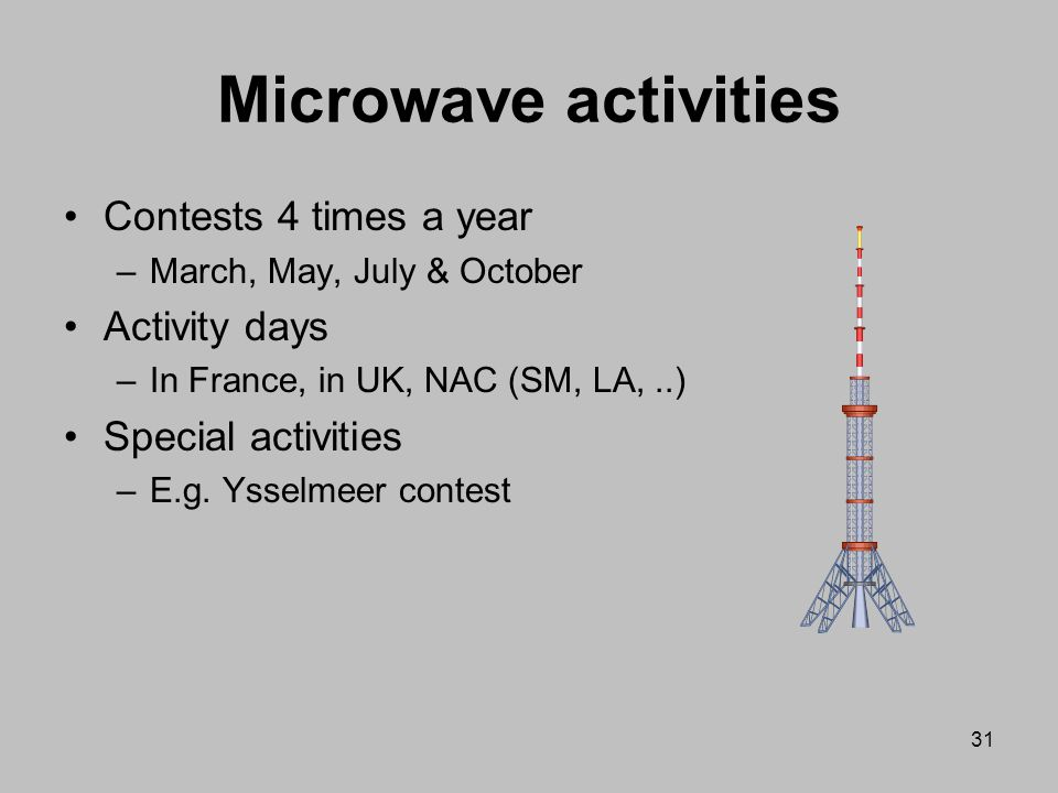 Microwave activities Contests 4 times a year Activity days