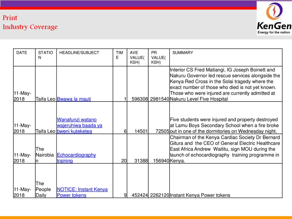 KenGen Media Report 10 May, 2018 to 11 May, ppt download