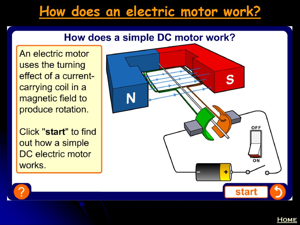 Electromagnetism Concepts: The Motor Effect Induction  - ppt