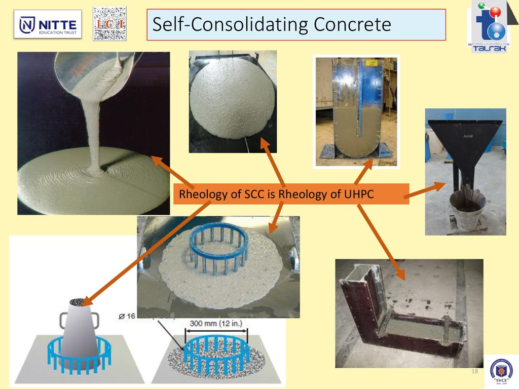 Self consolidating concrete testing