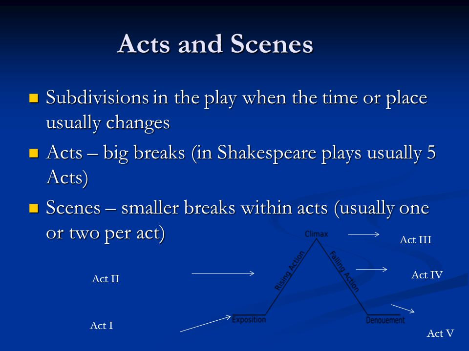 Acts and Scenes Subdivisions in the play when the time or place usually changes. Acts – big breaks (in Shakespeare plays usually 5 Acts)