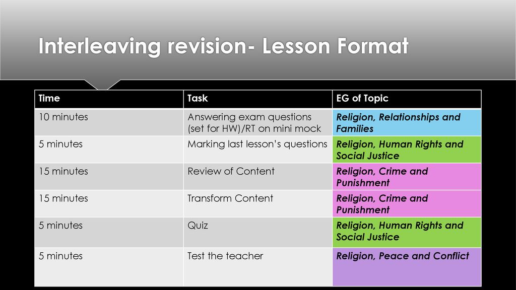 RS homework due Tuesday 5th March Exam practice- Relationships