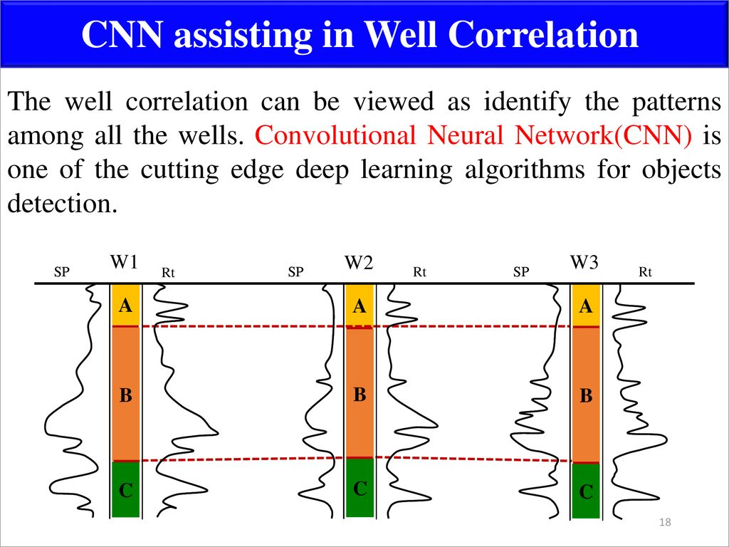 Deep Machine Learning in Assisting Well Correlation Analysis - ppt
