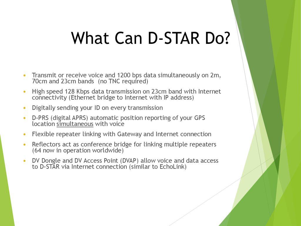D-STAR Programming Digital Voice and Digital Data - ppt download