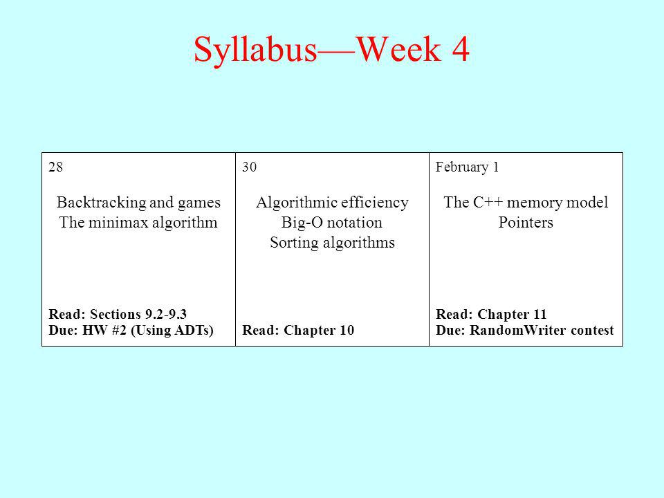 Syllabus—Week 4 Backtracking and games The minimax algorithm