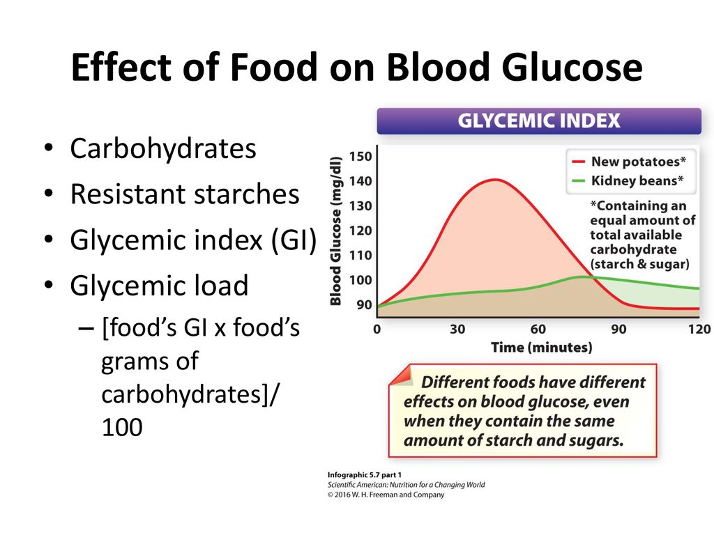 NUTRITION AND DIABETES - ppt download