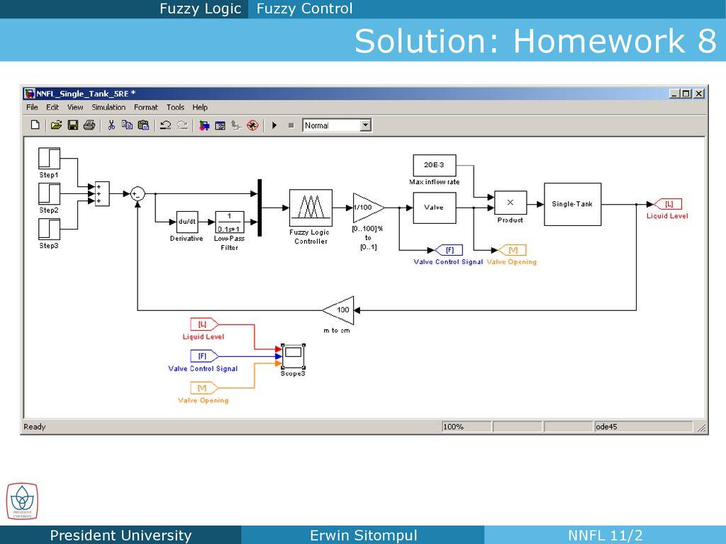 Fuzzy Logic Fuzzy Control Solution: Homework ppt download