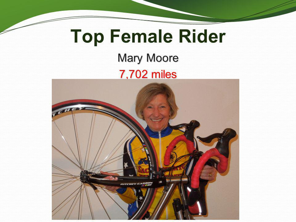 Top Female Rider Mary Moore 7,702 miles One line at a time + picture
