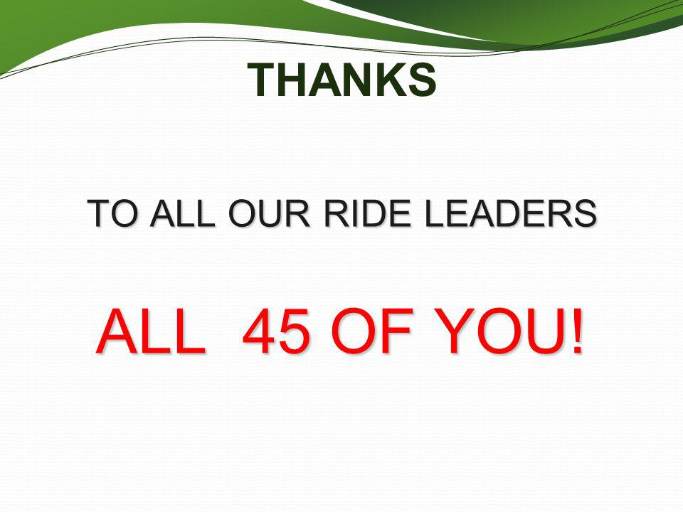 ALL 45 OF YOU! THANKS TO ALL OUR RIDE LEADERS One line at a time