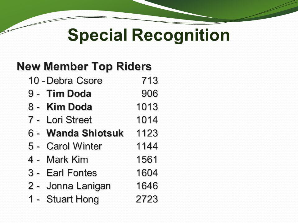 Special Recognition New Member Top Riders 10 - Debra Csore 713