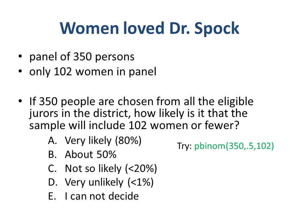 Women loved Dr. Spock panel of 350 persons only 102 women in panel