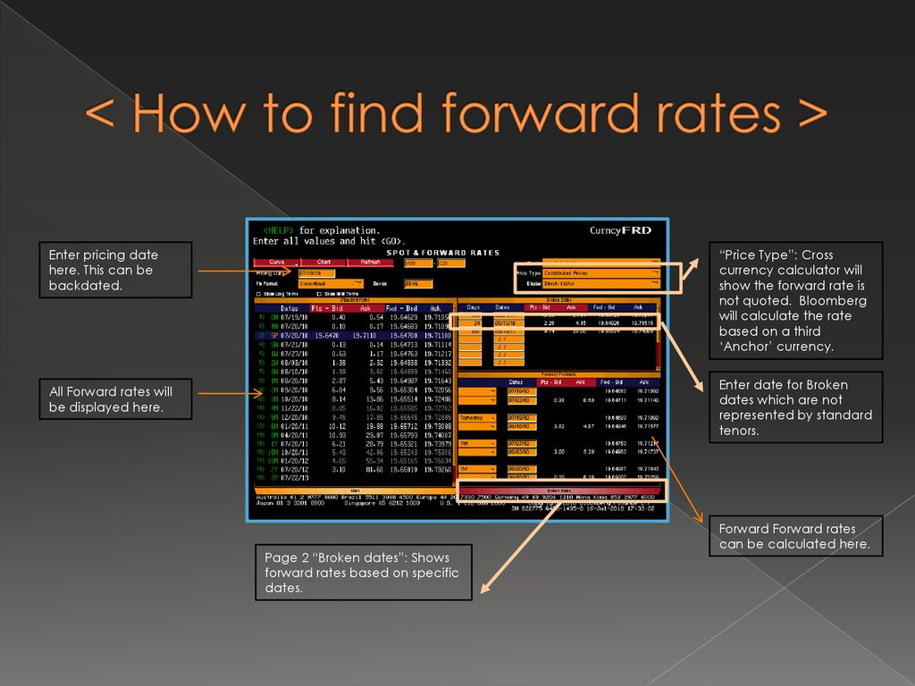 Bloomberg Solutions : AN INTRODUCTION - ppt download