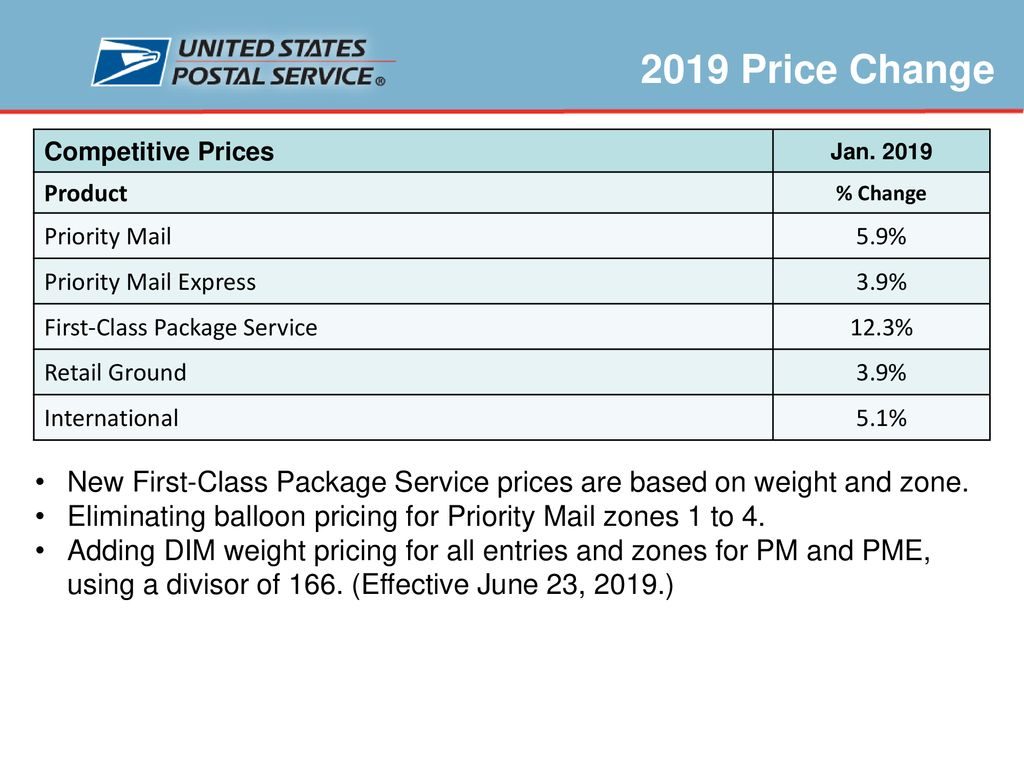 Price Change 2019 January ppt download