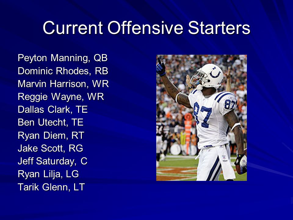 Current Offensive Starters