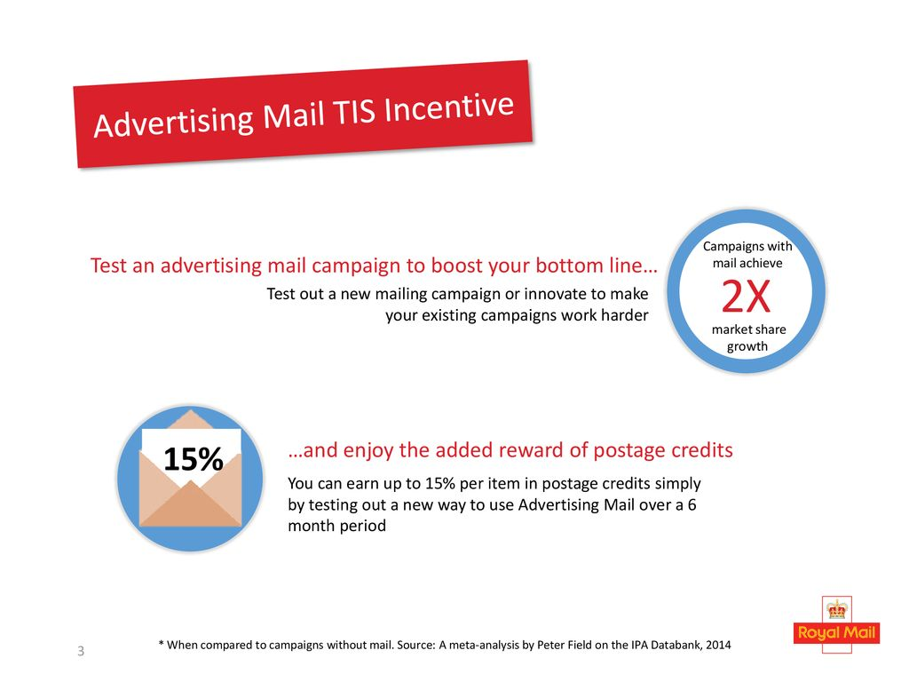 Advertising Mail Test and Innovation Scheme - ppt download