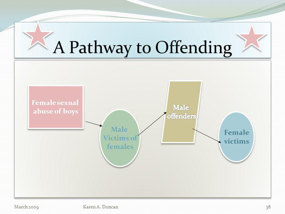 A Pathway to Offending Male offenders Female sexual abuse of boys Male