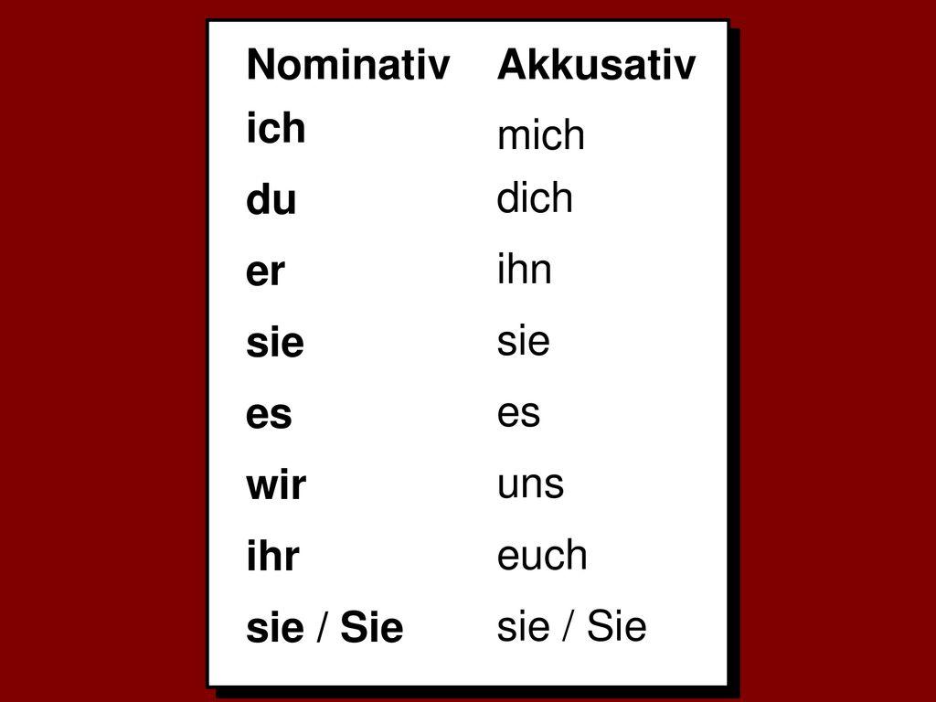 Dich er sie du sich es mich ich German pronouns