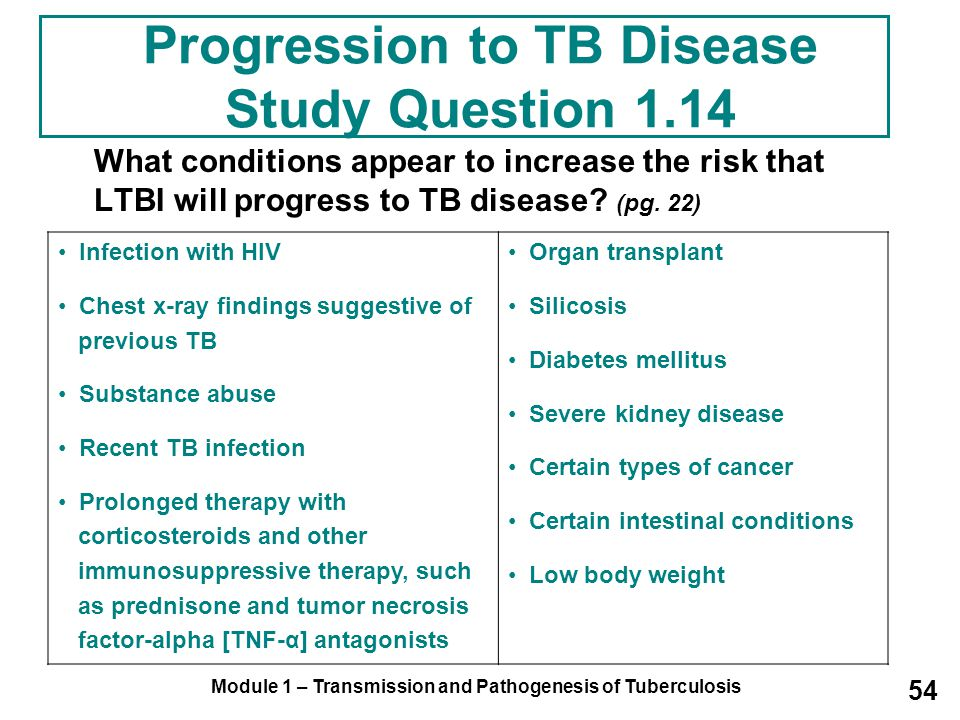Progression to TB Disease Study Question 1.14