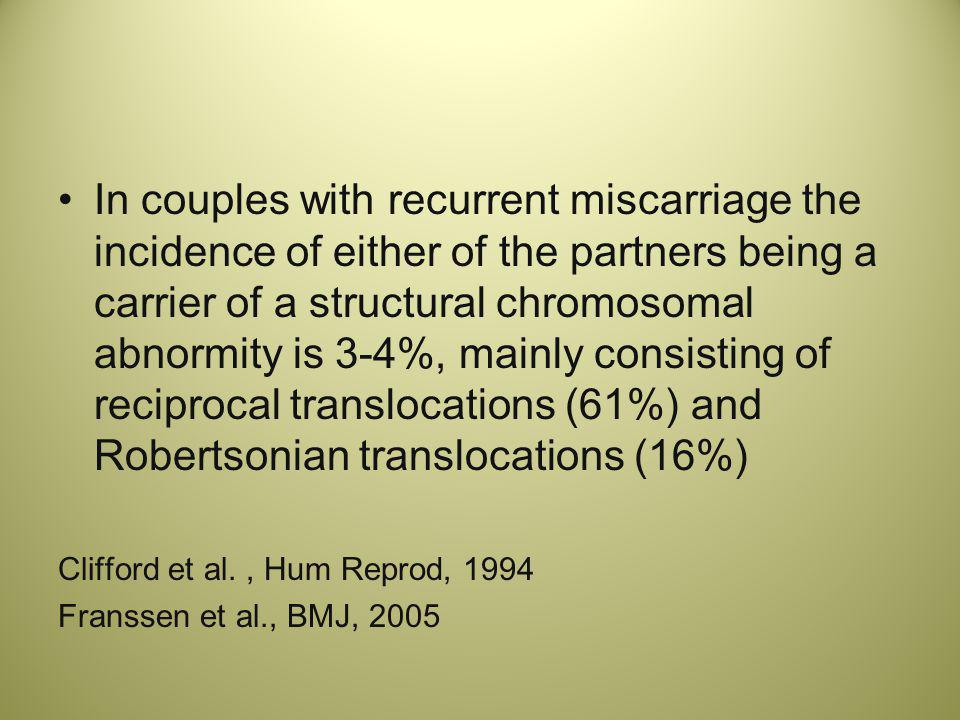 In couples with recurrent miscarriage the incidence of either of the partners being a carrier of a structural chromosomal abnormity is 3-4%, mainly consisting of reciprocal translocations (61%) and Robertsonian translocations (16%)