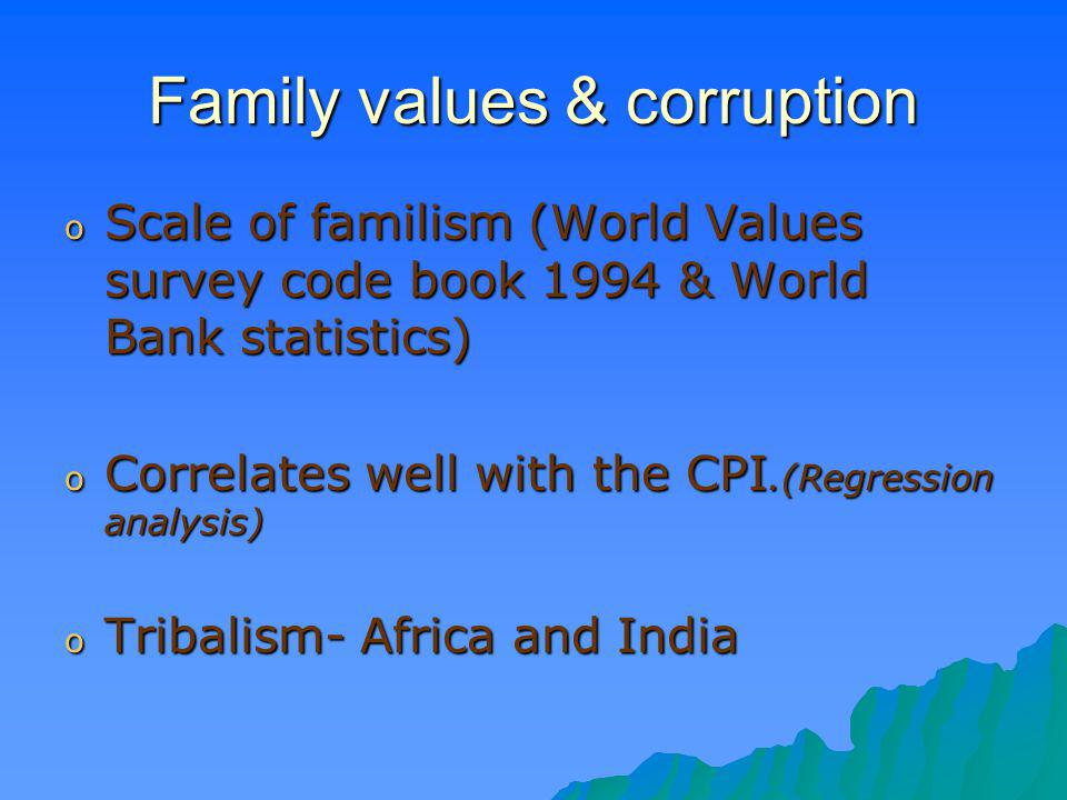 Family values & corruption