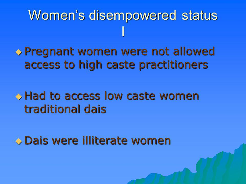 Women's disempowered status I