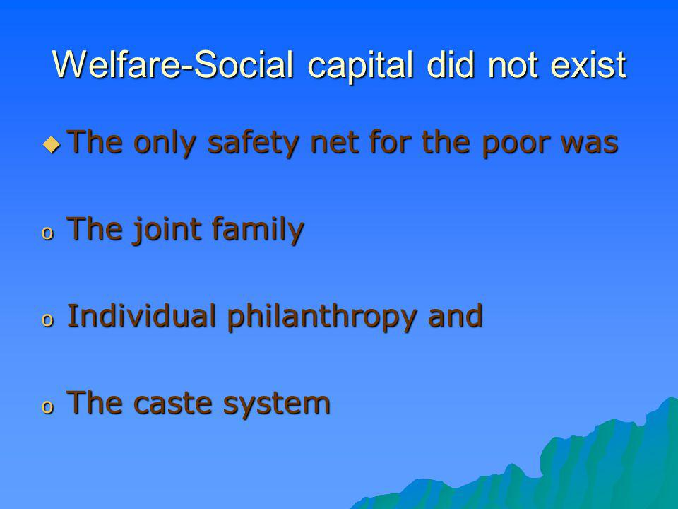 Welfare-Social capital did not exist
