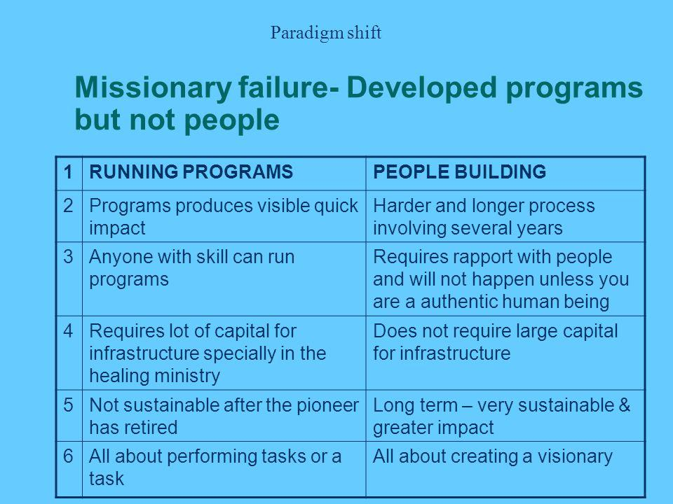 Missionary failure- Developed programs but not people