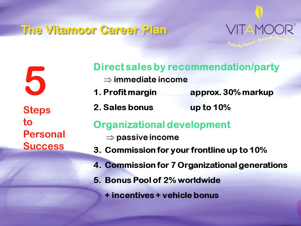 5 The Vitamoor Career Plan Direct sales by recommendation/party Steps