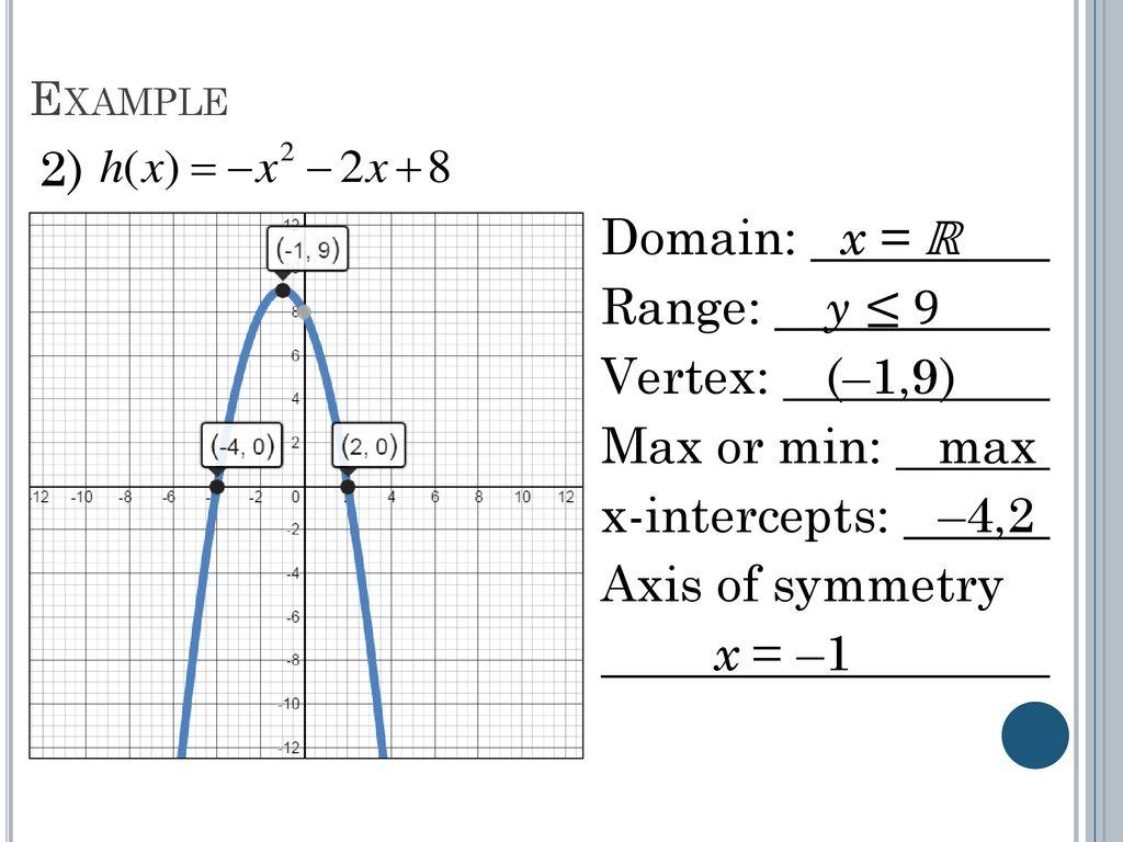 R Plot Axis Range