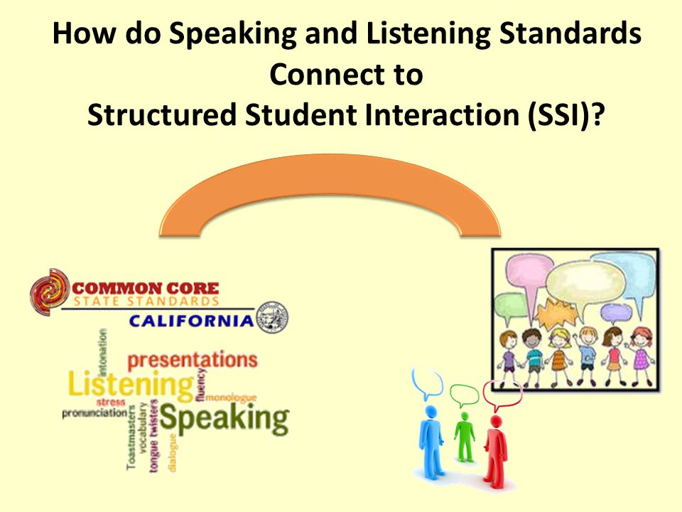 How do Speaking and Listening Standards Connect to Structured Student Interaction (SSI)