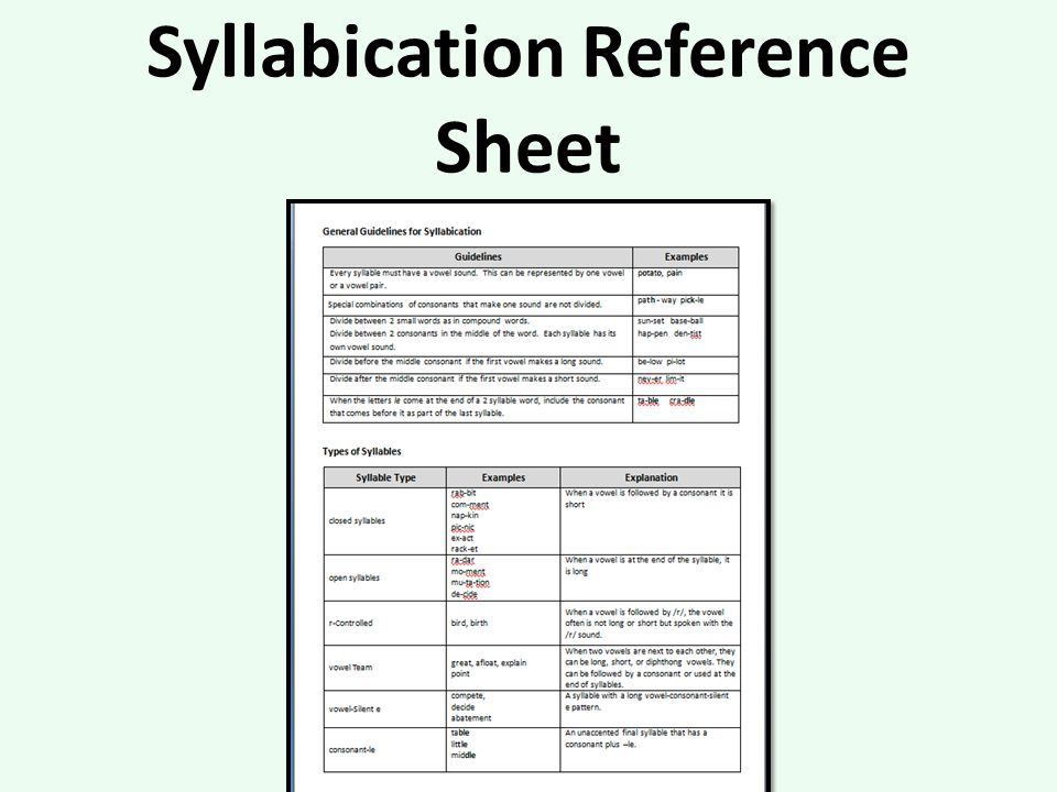 Syllabication Reference Sheet