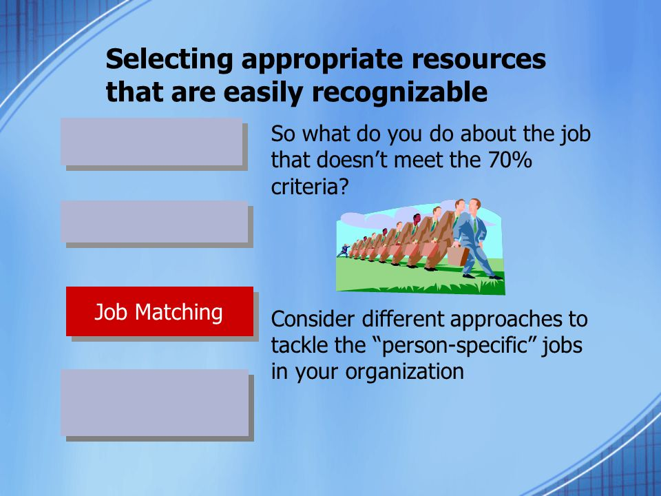 Selecting appropriate resources that are easily recognizable