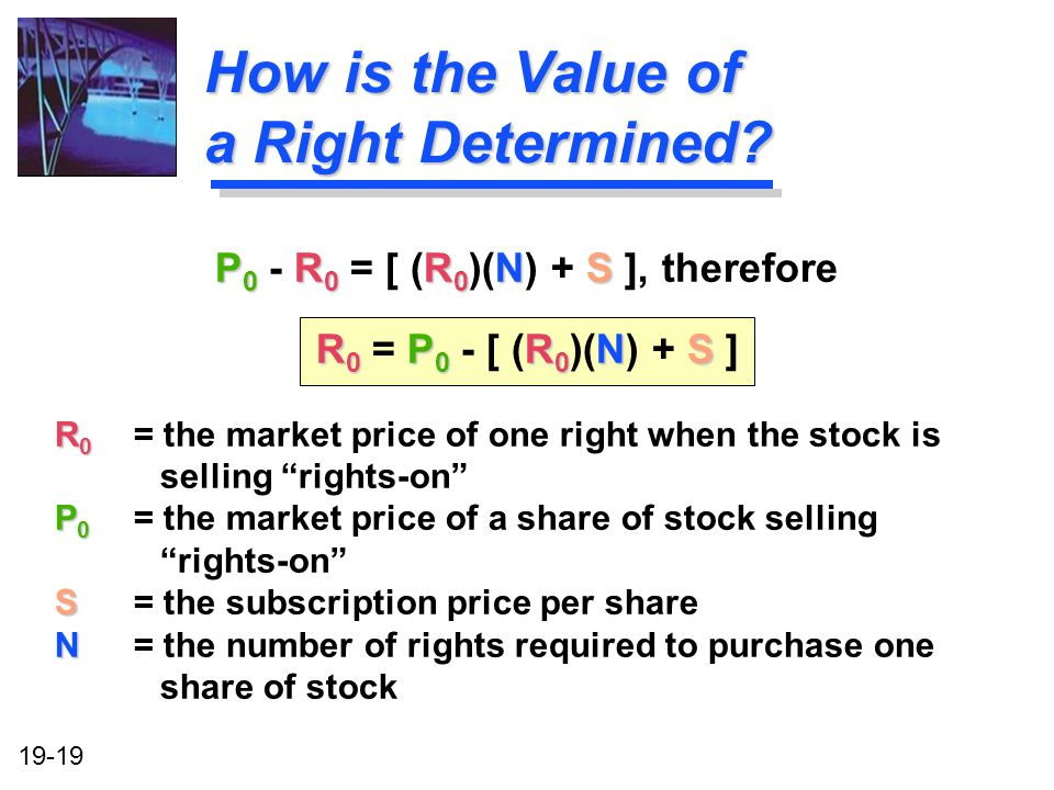 How is the Value of a Right Determined