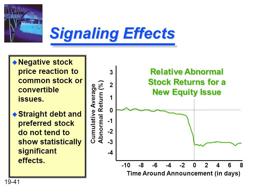 Signaling Effects Relative Abnormal Stock Returns for a