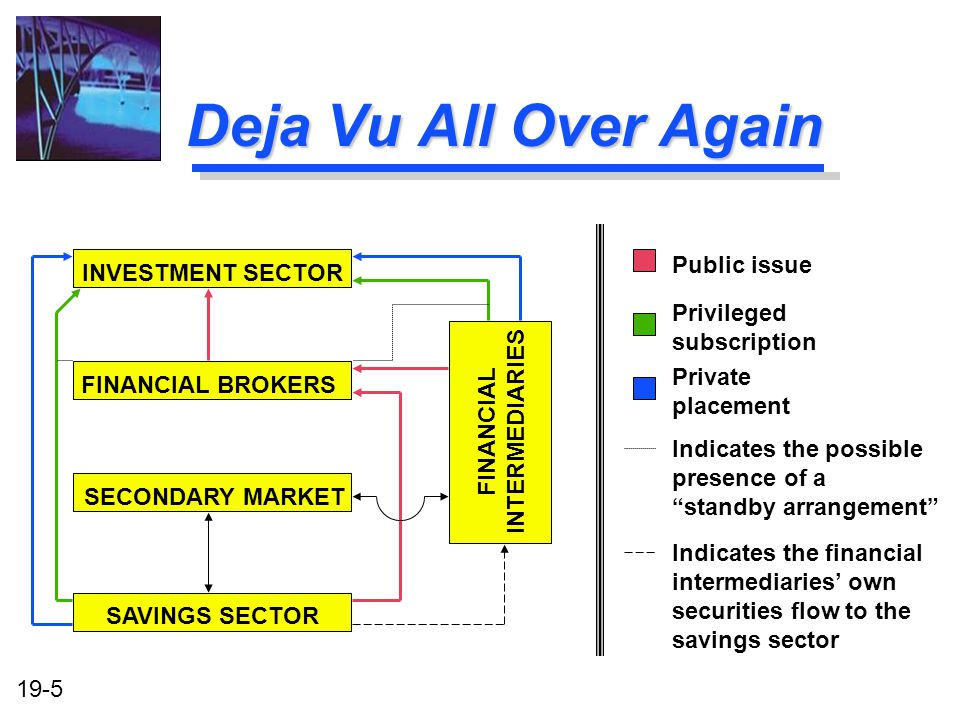Deja Vu All Over Again Public issue INVESTMENT SECTOR Privileged